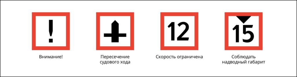 Предупреждающие и предписывающие знаки ВВП РФ