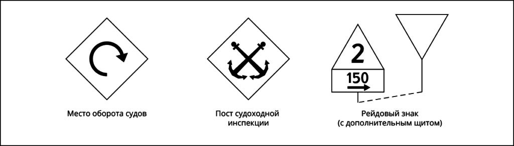 Указательные знаки ПП ВВП РФ