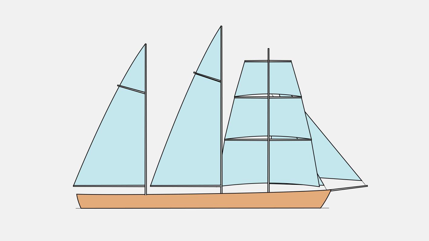 Тип парусного вооружения баркентина